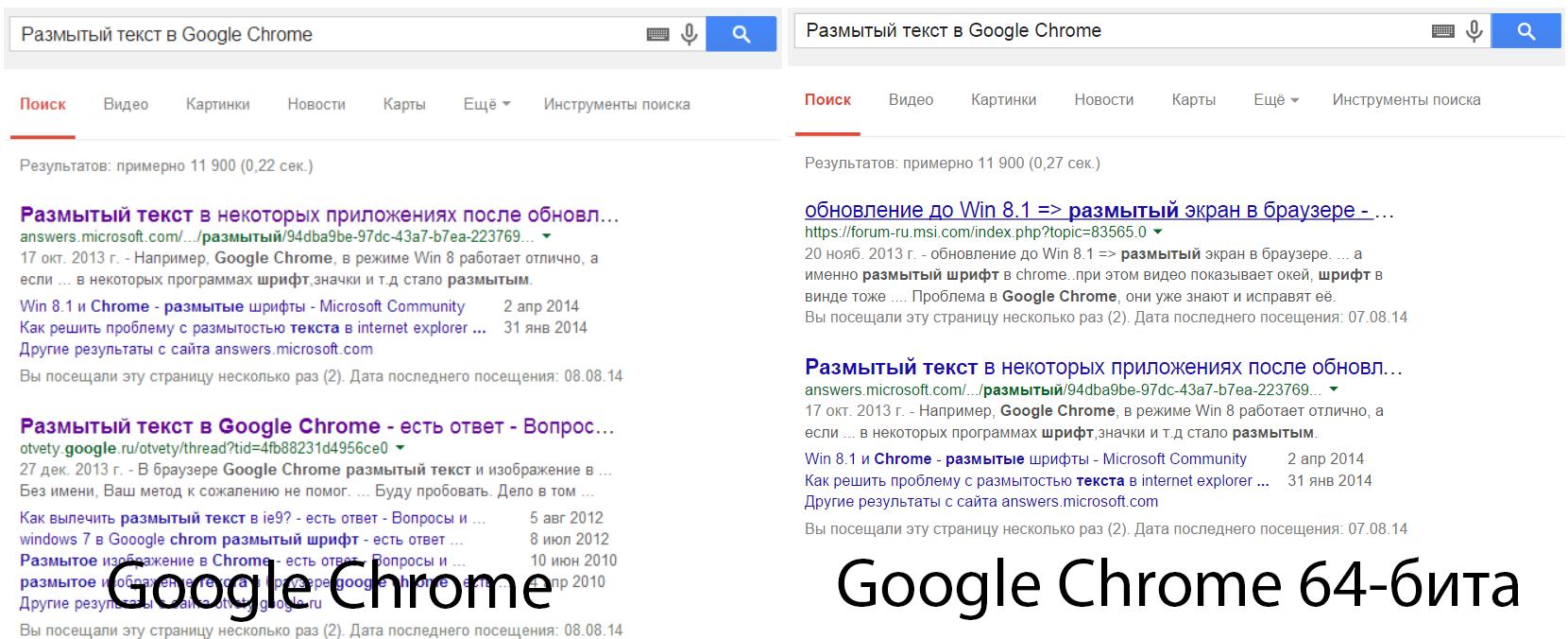 Сравнение Chrome